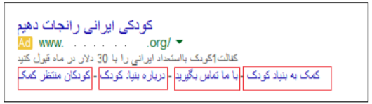 اموزش google adwords