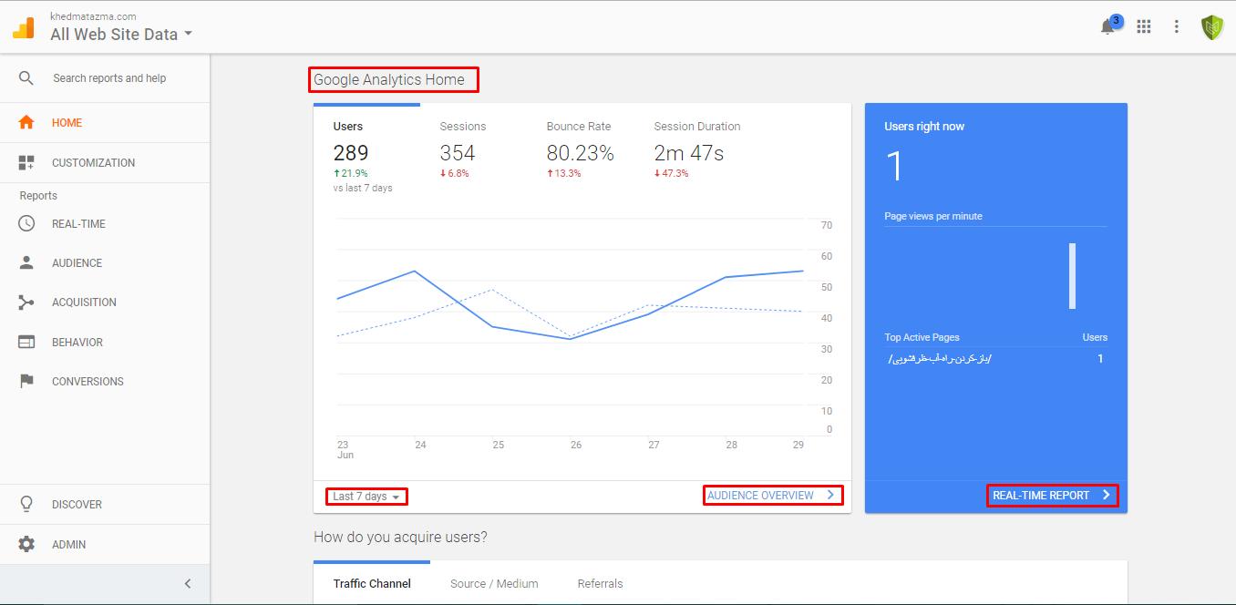 گوگل آنالیتیک | گوگل آنالیز چیست؟ | آنالیز وب سایت در گوگل | گوگل آنالیز برای سایت