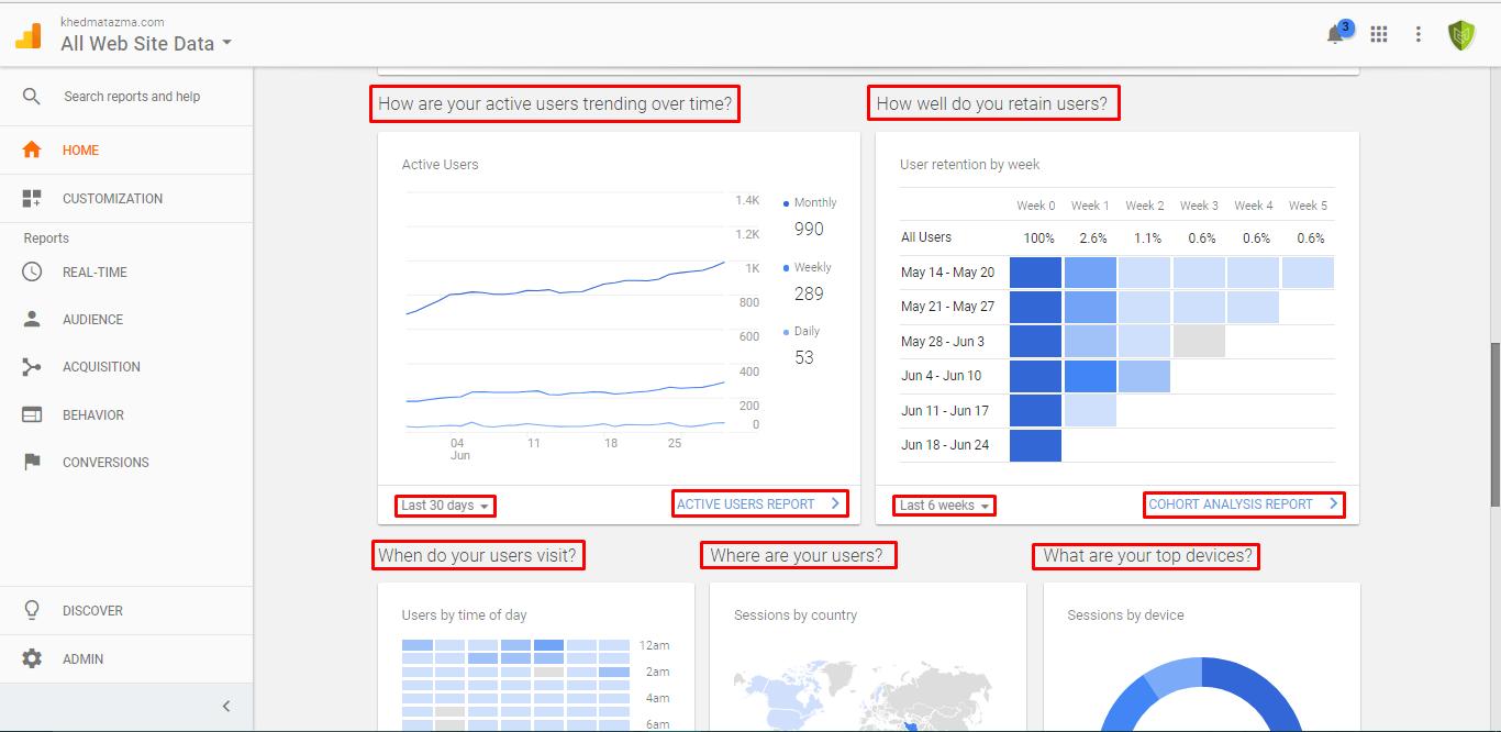 استفاده از گوگل آنالیتیک | گوگل آنالیز چیست؟ | آموزش google analytics