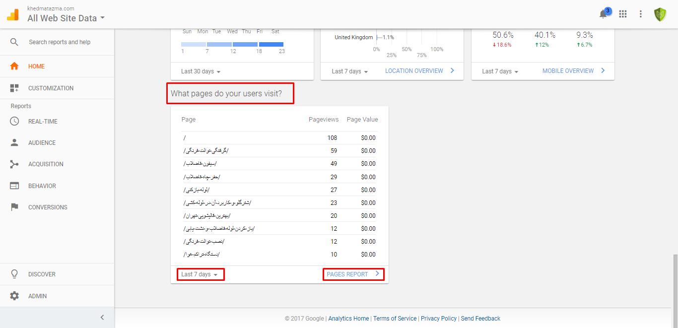 google analytics چیست؟ گوگل آنالیتیکس | آموزش گوگل آنالیتیک | سایت آنالیز