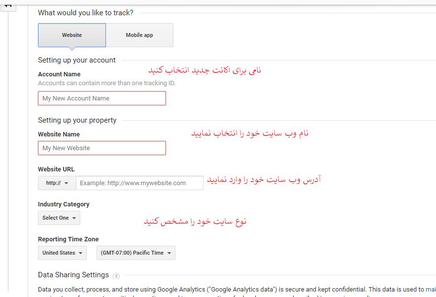 آموزش گوگل آنالیتیک ؟ | گوگل آنالیز چیست ؟ آنالیتیکس چیست ؟ | گوگل آنالیز سایت