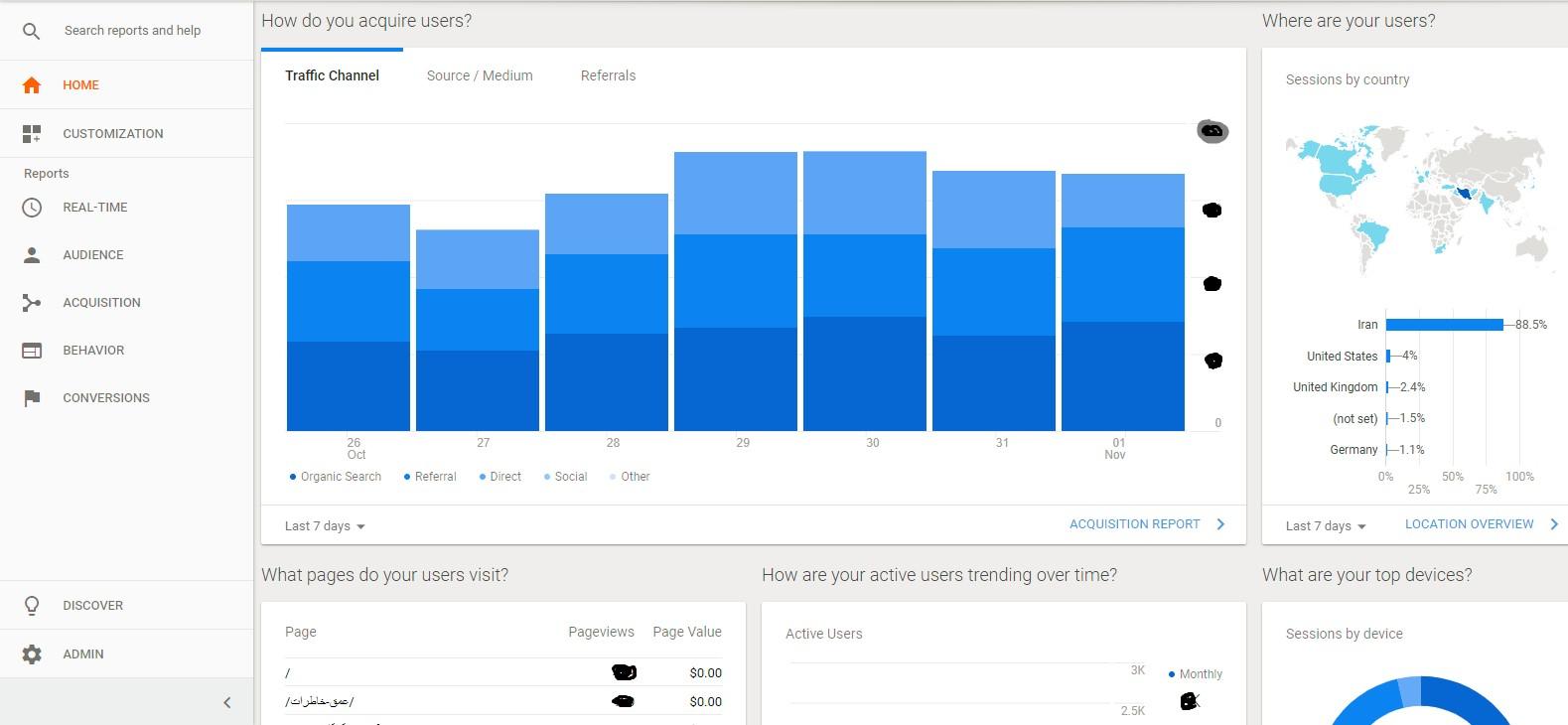 آنالیز وب سایت در گوگل