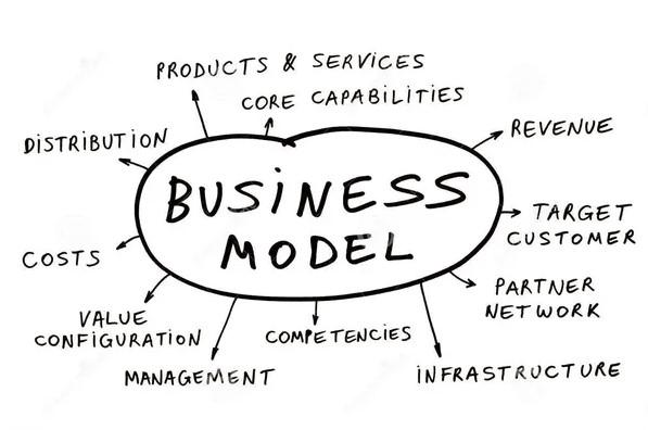مدل کسب و کار آنلاین در ایران