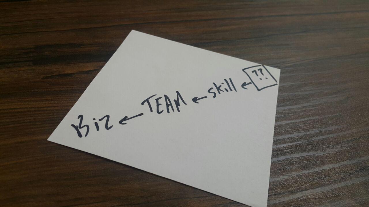 تیم سازی